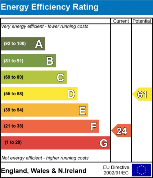 Abbey Stone Barn, Main Street, Brookhouse - Energy Efficiency Rating