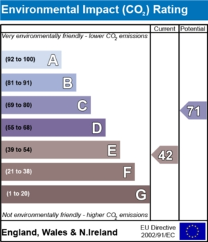 Environmental Impact (CO2) Report  - currently 42 and could be 71