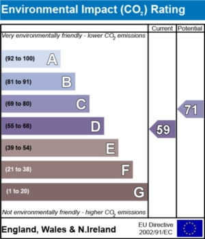 Environmental Impact (CO2) Report  - currently 59 and could be 71