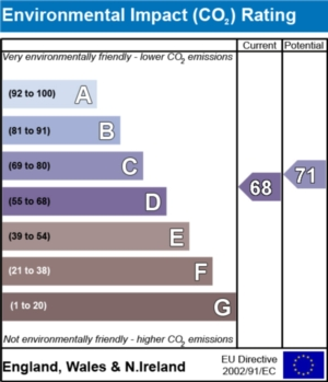 Environmental Impact (CO2) Report  - currently 68 and could be 71