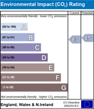 Environmental Impact (CO2) Report  - currently 83 and could be 85