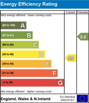 Energy Efficiency Report - currently 55 and could be 84