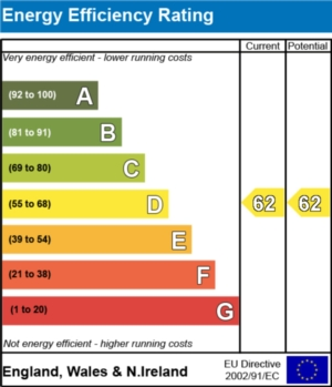 Energy Efficiency Report - currently 62 and could be 62