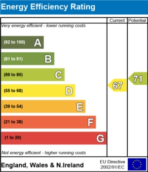 Energy Efficiency Report - currently 67 and could be 71