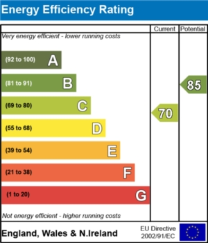 Energy Efficiency Report - currently 70 and could be 85