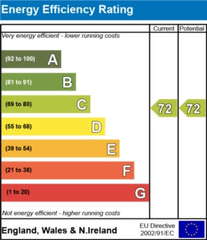 Energy Efficiency Report - currently 72 and could be 72