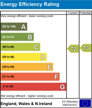 Energy Efficiency Report - currently 72 and could be 73