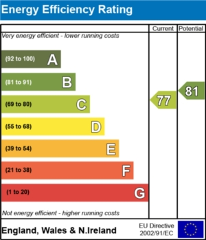 Energy Efficiency Report - currently 77 and could be 81