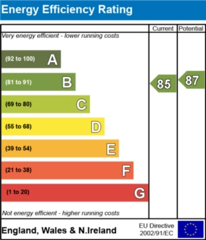 Energy Efficiency Report - currently 85 and could be 87