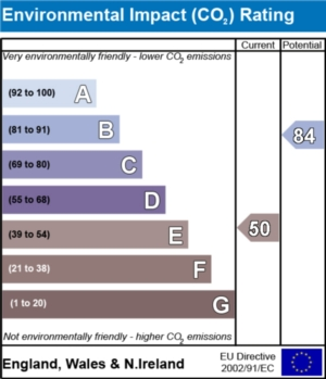 Environmental Impact (CO2) Report  - currently 50 and could be 84
