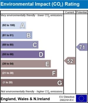 Environmental Impact (CO2) Report  - currently 52 and could be 71