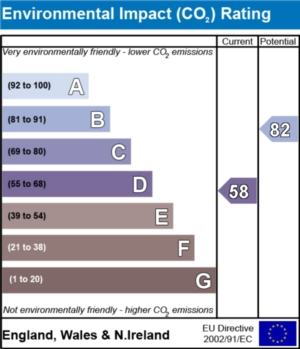 Environmental Impact (CO2) Report  - currently 58 and could be 82
