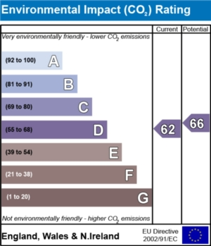 Environmental Impact (CO2) Report  - currently 62 and could be 66