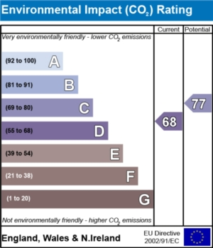 Environmental Impact (CO2) Report  - currently 68 and could be 77