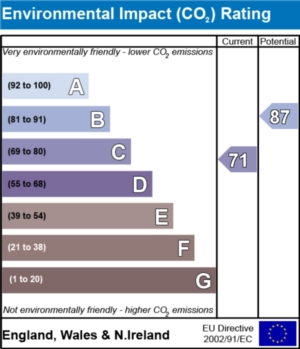 Environmental Impact (CO2) Report  - currently 71 and could be 87