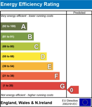 Energy Efficiency Report - currently 0 and could be 0