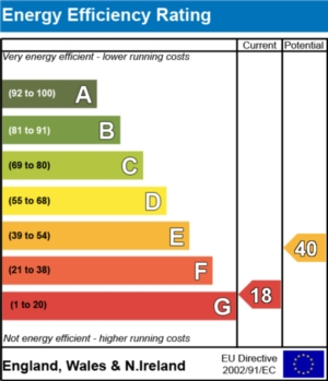 Energy Efficiency Report - currently 18 and could be 40
