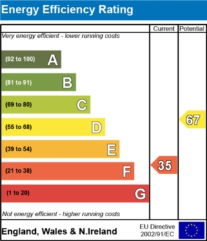 Energy Efficiency Report - currently 35 and could be 67