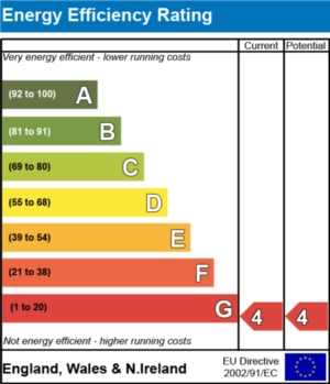 Energy Efficiency Report - currently 4 and could be 4