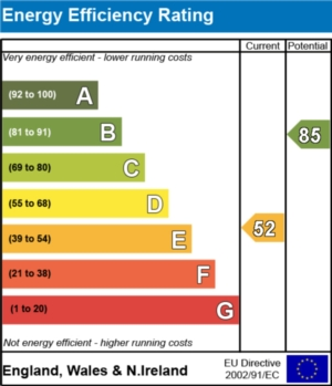 Energy Efficiency Report - currently 52 and could be 85