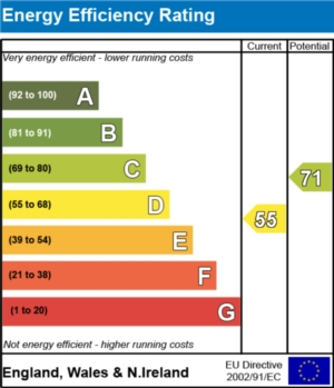 Energy Efficiency Report - currently 55 and could be 71