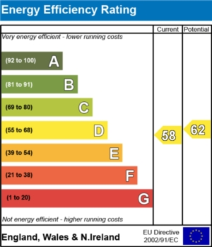 Energy Efficiency Report - currently 58 and could be 62