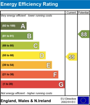 Energy Efficiency Report - currently 59 and could be 88