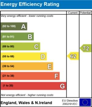 Energy Efficiency Report - currently 62 and could be 72