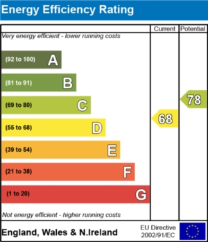 Energy Efficiency Report - currently 68 and could be 78