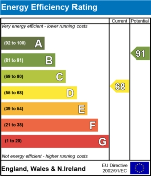 Energy Efficiency Report - currently 68 and could be 91
