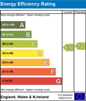 Energy Efficiency Report - currently 69 and could be 71