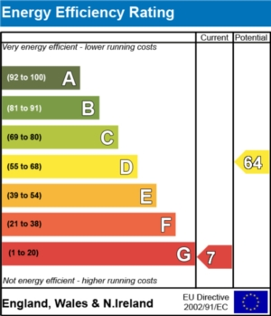 Energy Efficiency Report - currently 7 and could be 64