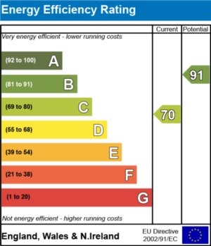 Energy Efficiency Report - currently 70 and could be 91