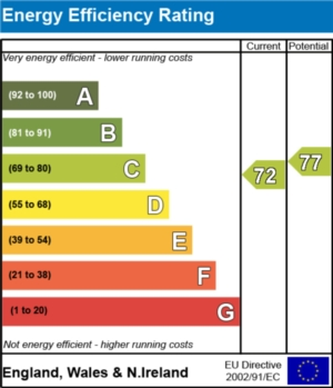 Energy Efficiency Report - currently 72 and could be 77