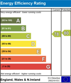 Energy Efficiency Report - currently 78 and could be 80