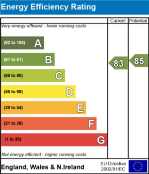 Energy Efficiency Report - currently 83 and could be 85