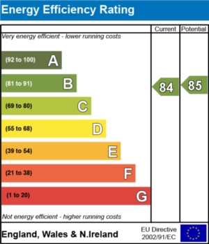 Energy Efficiency Report - currently 84 and could be 85