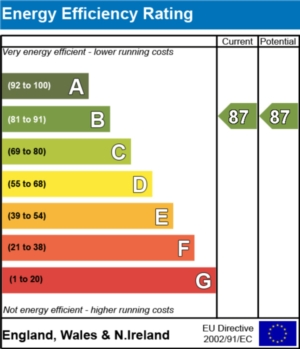 Energy Efficiency Report - currently 87 and could be 87