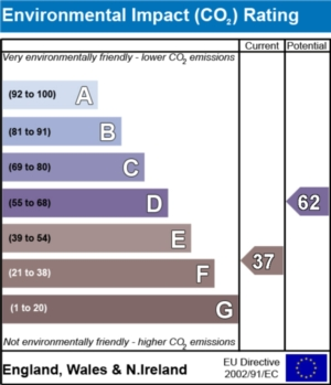 Environmental Impact (CO2) Report - currently 37 and could be 62