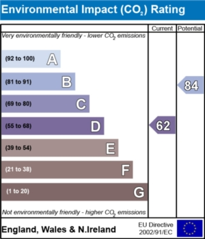 Environmental Impact (CO2) Report - currently 62 and could be 84