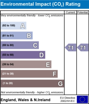 Environmental Impact (CO2) Report - currently 71 and could be 71